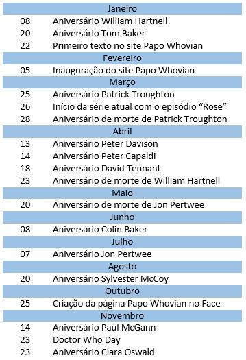 Calendário Whovian Junho